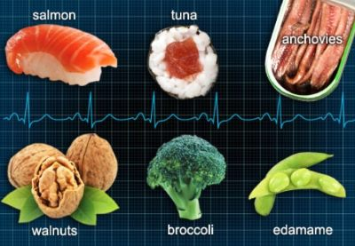 Omega-3 containing foods